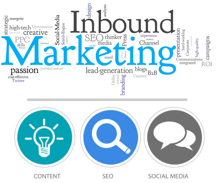 Inbound Marketing - Marcabees Image